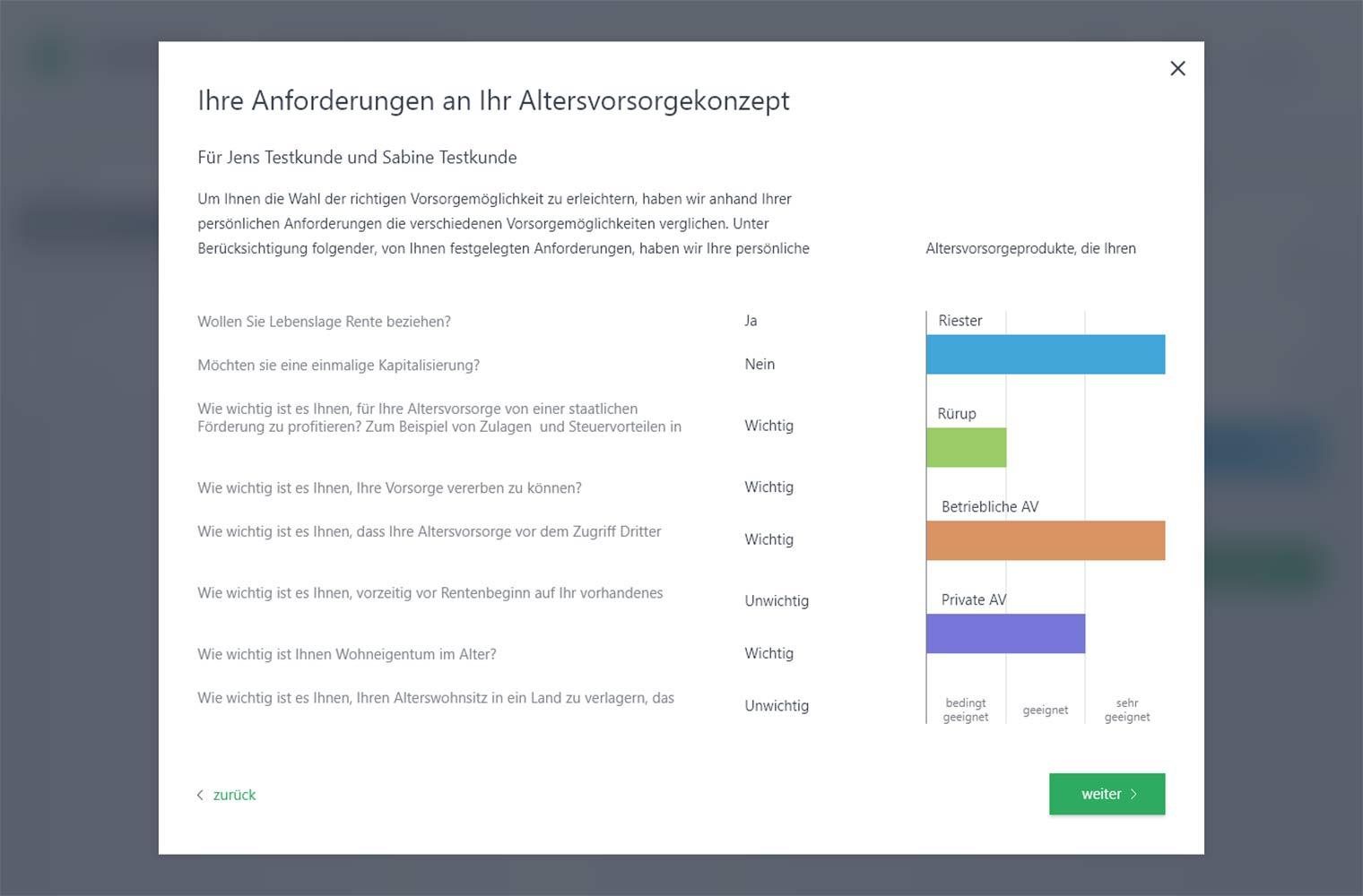 https://www.vorfina.de/wp-content/uploads/2018/12/Schichtenfinder-Anforderungen-ans-Vorsorgekonzept@2x.jpg