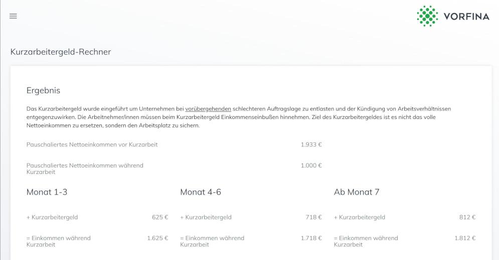 https://www.vorfina.de/wp-content/uploads/2021/01/kurzarbeit.jpg